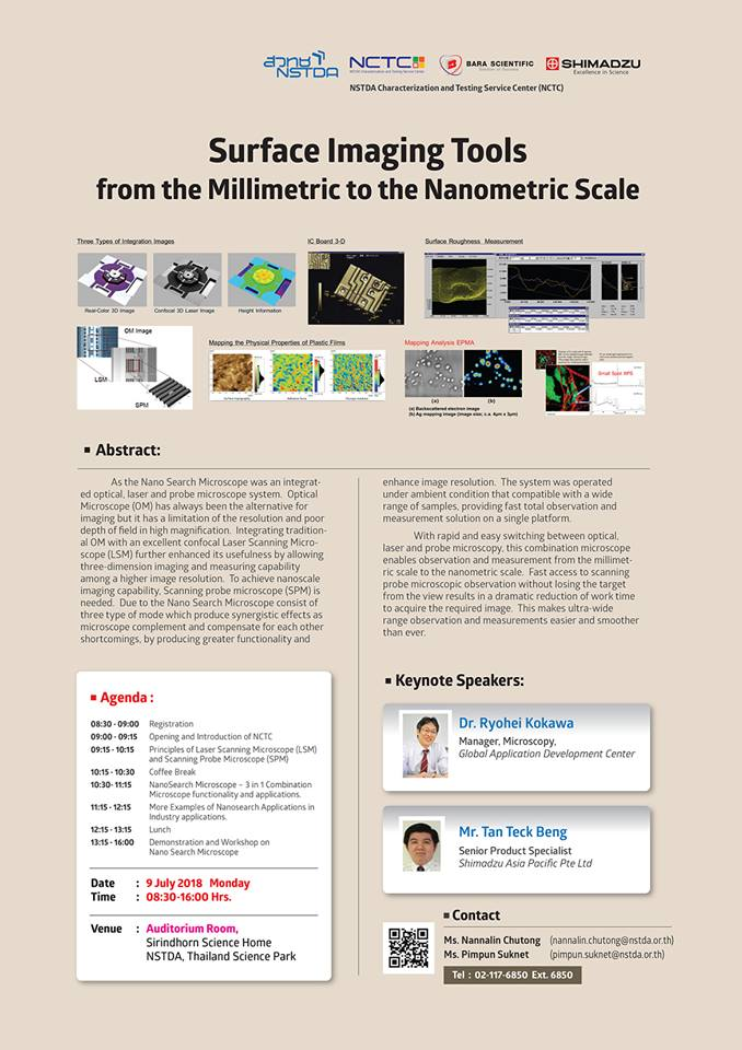 Surface Imaging Tools from the Millimetric to the Nanometric Scale