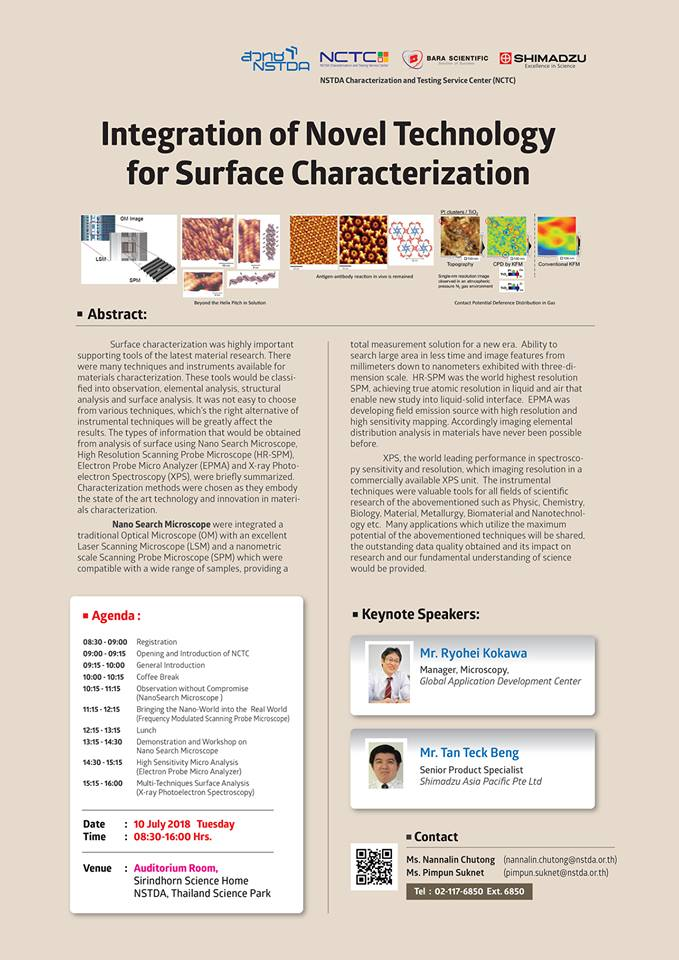 Integration of Novel Technology for Surface Characterization